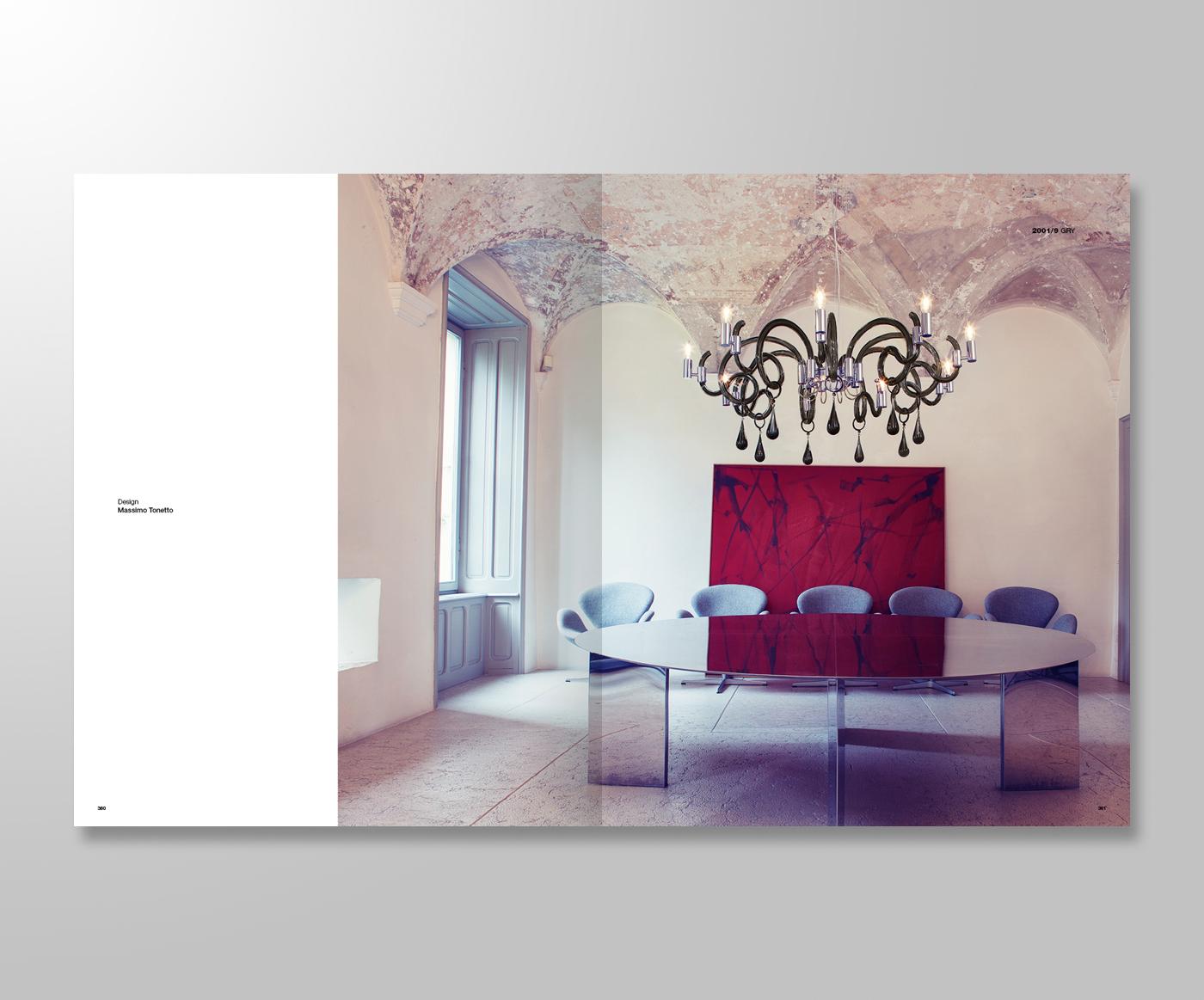 SYLCOM - Catalogue